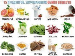 Корисні продукти для здорового схуднення